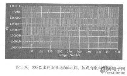 焊接步骤 k型热电偶传感器放大电 优先编码器 rc振荡器 ina333基本