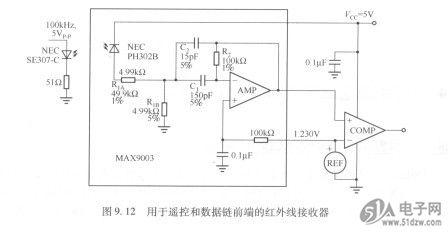 該電路適合電視機遙控器和低頻數據鏈接應用,載波頻率為lookhz時,數據