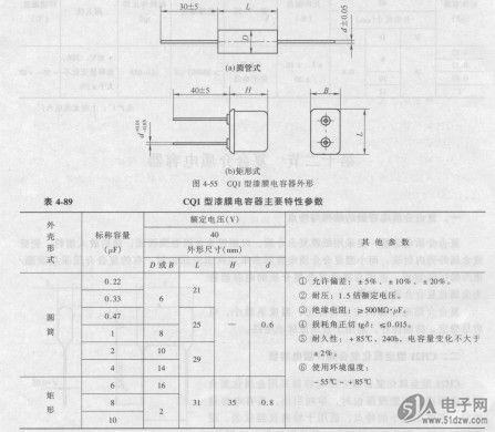 漆膜电容器的结构与特点