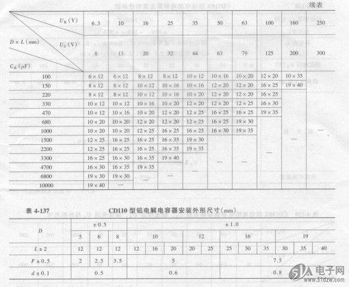 cd110型铝电解电容器