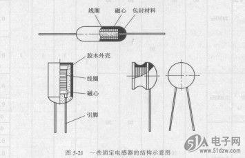 固定电感器的结构及特点