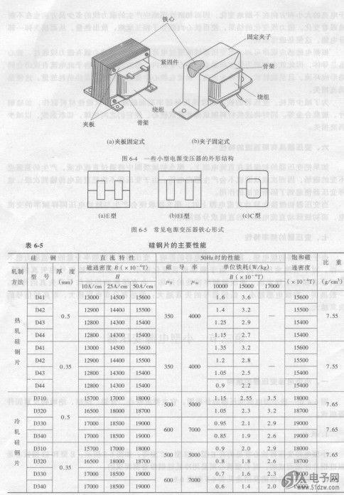小型电源变压器的结构