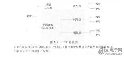 fet与mosfet