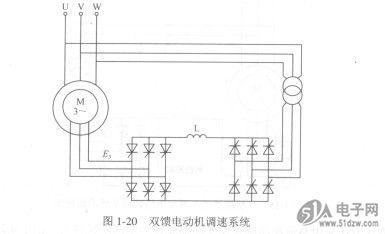 双向电机接线图解