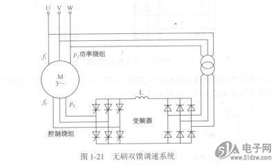变频器的直接转矩控制