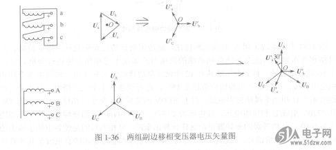 两组副边移相变压器电压矢量图