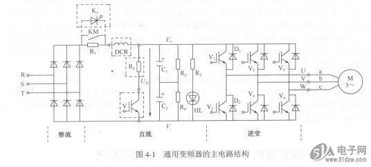 考虑到igbt和滤波电容的耐压问题,变频器会产生过压报警停车.