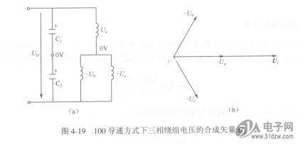 介绍变频器逆变部分6个电压矢量的概念,变频器的逆变部分由6个晶体