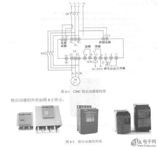 也有些软启动器内部带有电流检测不需外接流互感器,电动机软启动过程