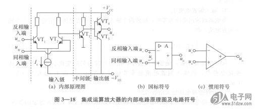 集成运算放大器的种类GRM32NF51E106ZA01L非常多,内部电路也不尽相同,但一般由以下四部分组成,如图3-17所示。  输入级:通常由具有恒流源的双端输入、单端输出的差分放大电路构成,其目的是减小放大电路的零点漂移,提高输入阻抗。输入级是提高集成运算放大器质量的关键部分,它的两个输入端分别构成整个电路的同相输入端和反相输入端。 中间级:通常由带有源负载(即以恒流源代替集电极负载电阻)的共发射极放大电路构成,其目的是获得较高的电压增益。 输出级:一般是由电压跟随器或互补对称功放电路组成,以降低输出