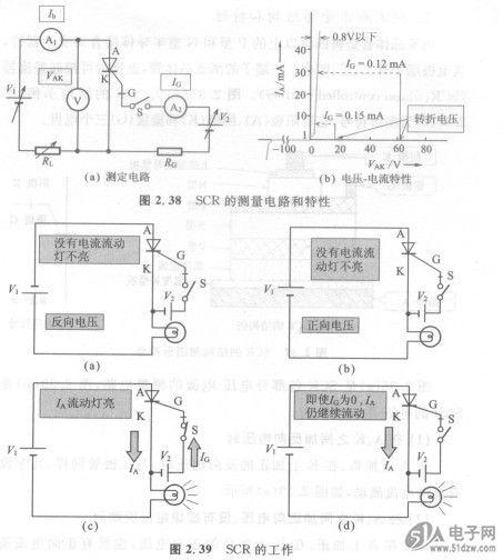 电路 07-19 半导体中电子的举动
