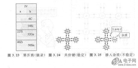 半导体-技术资料-51电子网