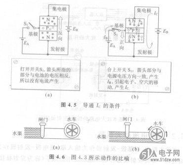 通常所说的放大器,就是指利用能量微小的信号,在大能量的稳态电流中