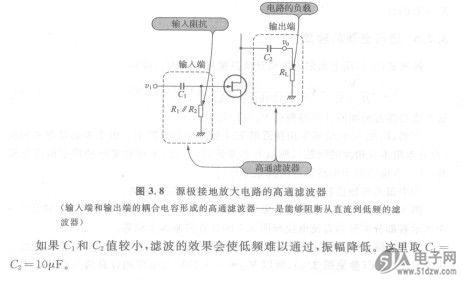 51电子网 技术资料 d s p      cl,c2是隔断栅极或lm2596t-12者漏极的