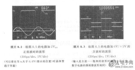 3看到的输入输出波形简直就是数字电路中倒相器(not电路)的输入输出