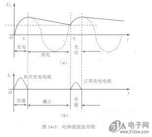 滤波电路-技术资料-51电子网