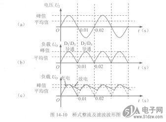 桥式整流及滤波电路-技术资料-51电子网