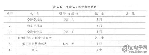 日光灯电路及功率因数的提高-技术资料-51电子网