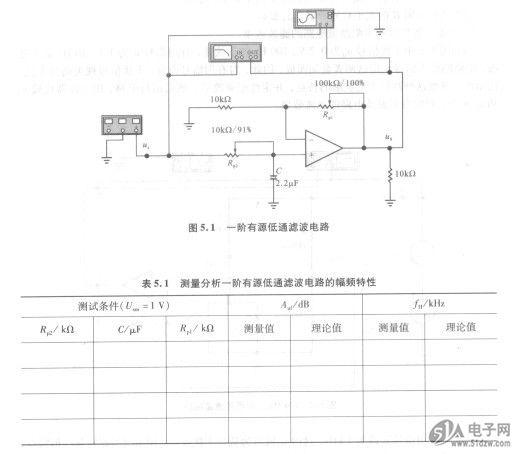 """观察相频特性:用波Z85C3010PCS特图仪观察相频特性,参数设置参考值为:特性测量选择Phase,Vertical坐标类型选择Lin,其坐标范围选择起点I为0 0""""、终点F为- 900,Horizontal坐标类型选择Log,其坐标范围选择起点I为0.1Hz、终点F为10MHz。 观察低通滤波电路对信号传输的影响:输入幅度为1V的正弦波,观察并比较信号频率分别为1 kHz和10 kHz时输出电压u。波形形状、大小的变化。将参数恢复为图5."""
