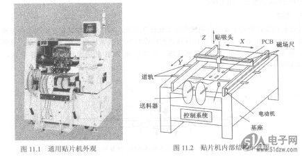 贴片机的结构可分为:机架,pcb传送机构及支撑台,x.