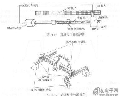 光栅尺安装_磁栅尺-技术资料-51电子网