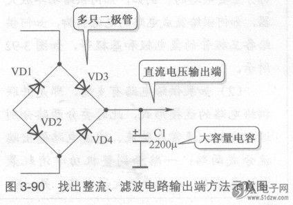 整机直流电压供给电路分析方法