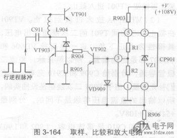 由于行逆程脉冲出现,vt901从截止提前进入饱和状态,只要电路的自激