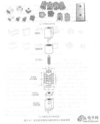 中频变压器