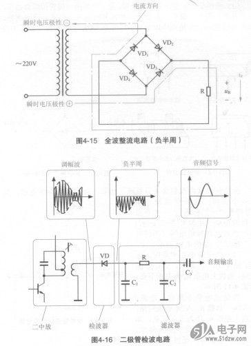 晶体二极管具有检波作用