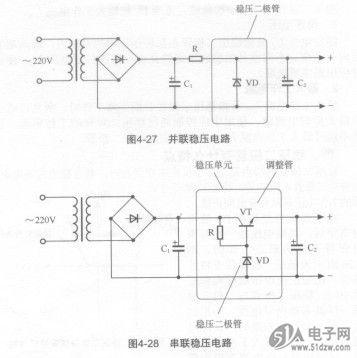2.简单串联稳压电路