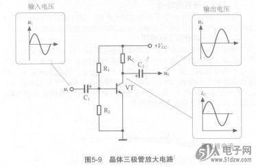 晶体三极管可以构成振荡电路