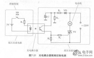 光电耦合器产生输出电流,使双向晶闸管vs导通,电钻电动机m转动.