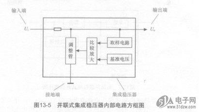 图13-5所示为并联式集成稳压器内部电路结构方框