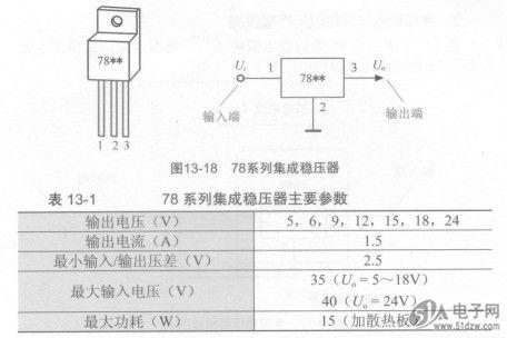 a的集成稳压器,其常见外形及电路符号如图13-18所示