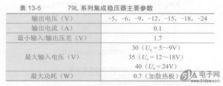 (2) 79l系列集成稳压器应用电路如图13-28所示,ic采用集成稳压器79l05