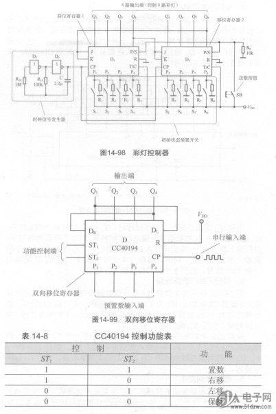图14-99所示为cc40194构成的4位双向移位寄存器电路