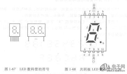一位共阴极led数码管的引脚     一位共阴极led数码管共10个引脚
