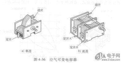 常用可变电容器