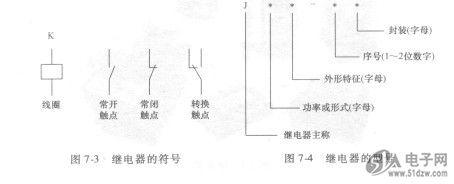 滤波器的作用 常用接插件 检测光敏电阻器 继电器的分类 负反馈电路的