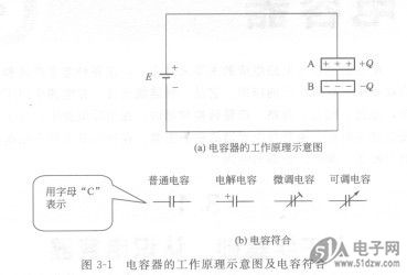 电容器任一个极板所储存的电荷量
