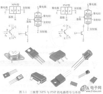 三极管npn与pnp的电路符号与外形