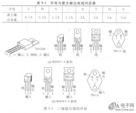 78l05,字头78表示输出电压为正值,后面的两位数字表示输出电压的稳压