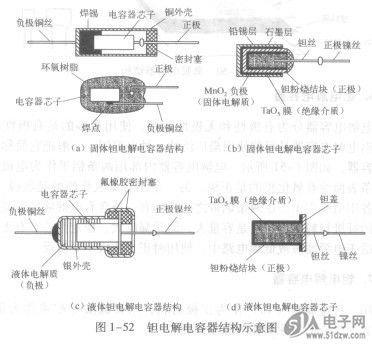 钽电解电容器-技术资料-51电子网
