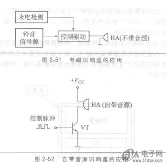 晶体管vt3,单向晶闸管vs等构成指示和提示电路.