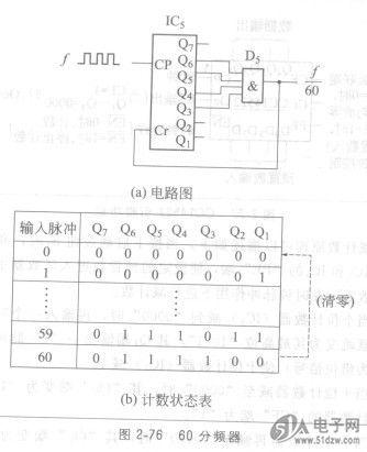门电路多谐振荡器-技术资料-51电子网