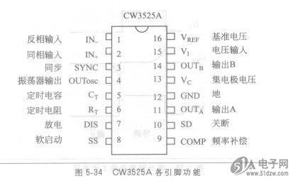 图5-35所示为微分触发电路工作波形