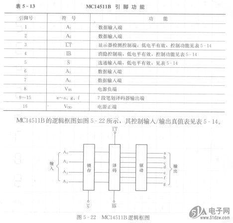 集成电路      mc145118 4线bcd-7段锁存/译码/驱动tlp559器应用电路