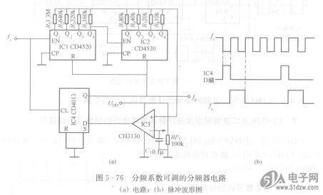 cd4520双二进制同步加法计数器集成电路