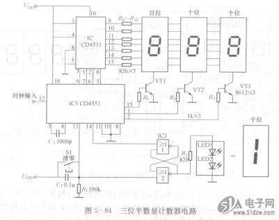 三位半数显计数器若配上适当的传感器及接口电路