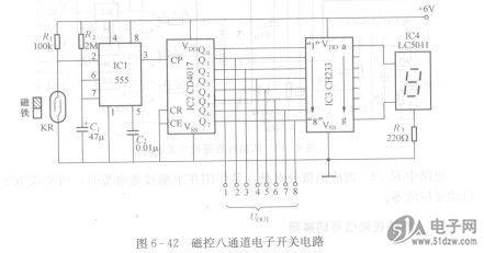 ic2是一块十进制计数/分配器cd4017,它有1nh和cp两